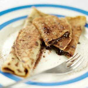 Read more about the article Plain Pancakes